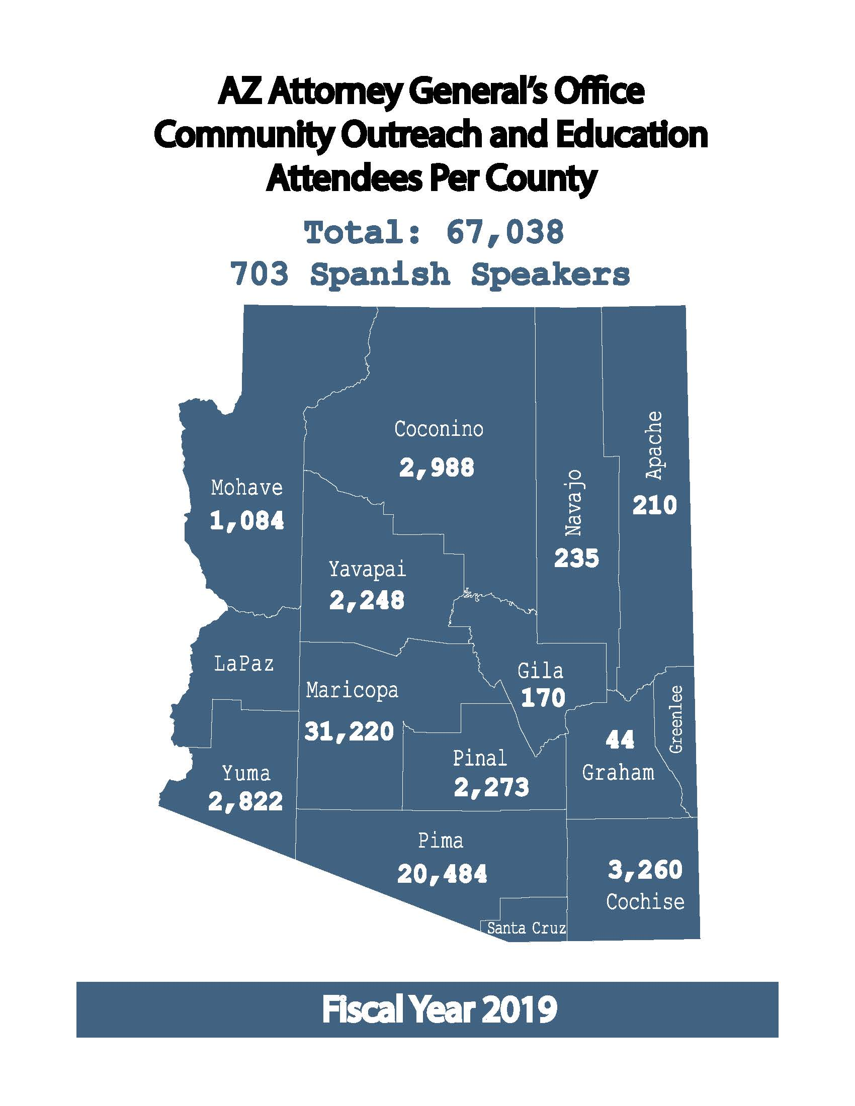 Map of Arizona showing how many attendees were at each presentation in 2019.